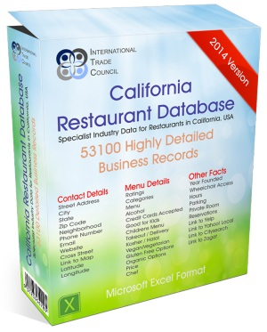 California_Restaurants