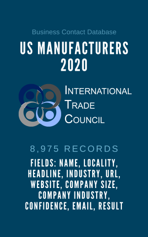 US Manufacturers 2020