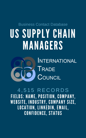 US Supply Chain Managers
