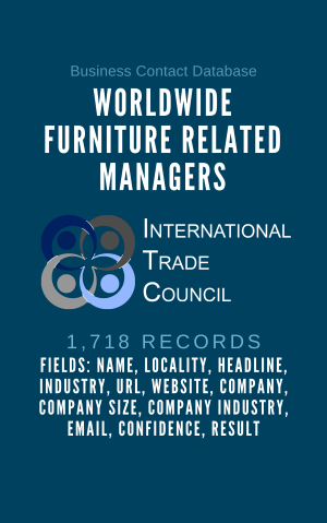 Worldwide Furniture Related Managers