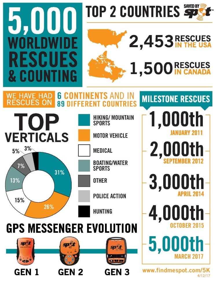 SPOT17_5000rescues_infographic-page-001